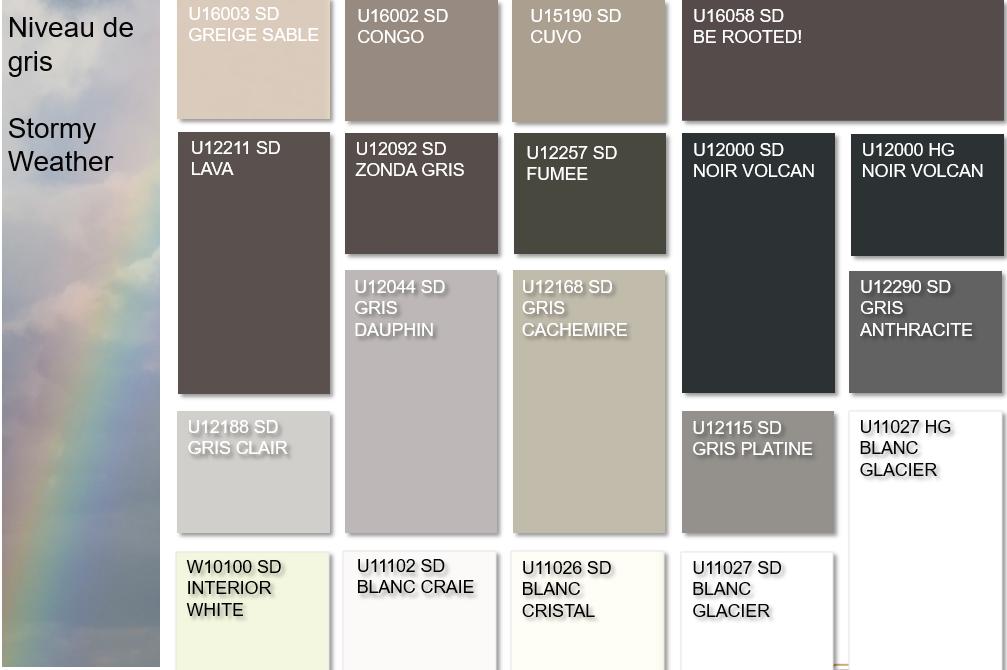 Gamme décorative Pfleiderer Niveau de gris | Sonnier, Menuiserie, Panneaux, Bois | Isère (38), Drôme (26), Ardèche (07)